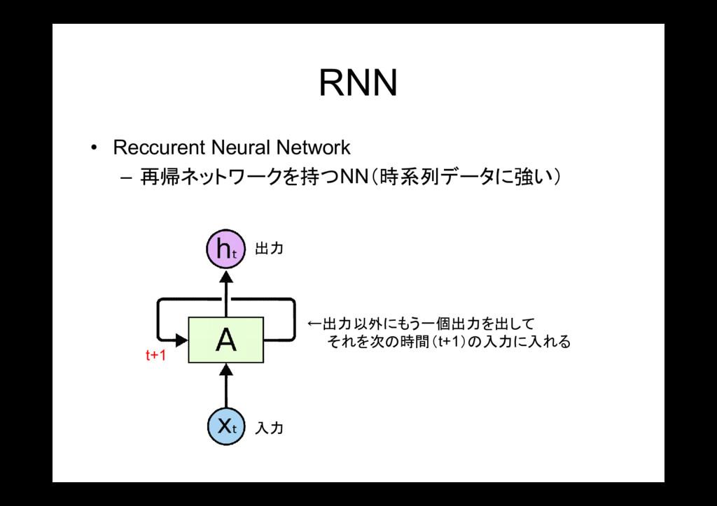 RNN • Reccurent Neural Network – 再帰ネットワークを持つNN(...