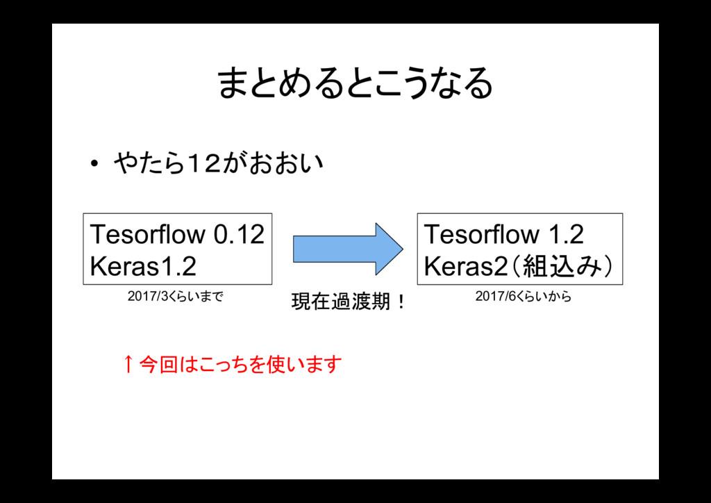 まとめるとこうなる Tesorflow 1.2 Keras2(組込み) Tesorflow 0...
