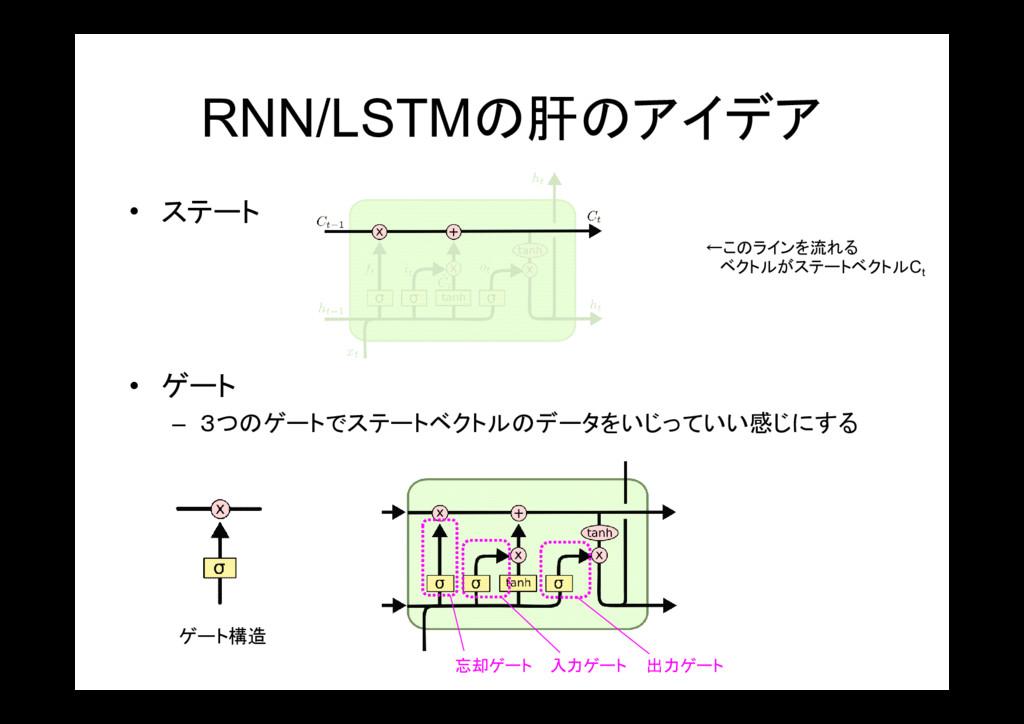 RNN/LSTMの肝のアイデア • ステート • ゲート – 3つのゲートでステートベクトルの...