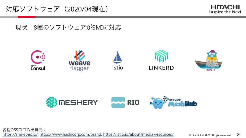 © Hitachi, Ltd. 2020. All rights reserved. ରԠιϑ...