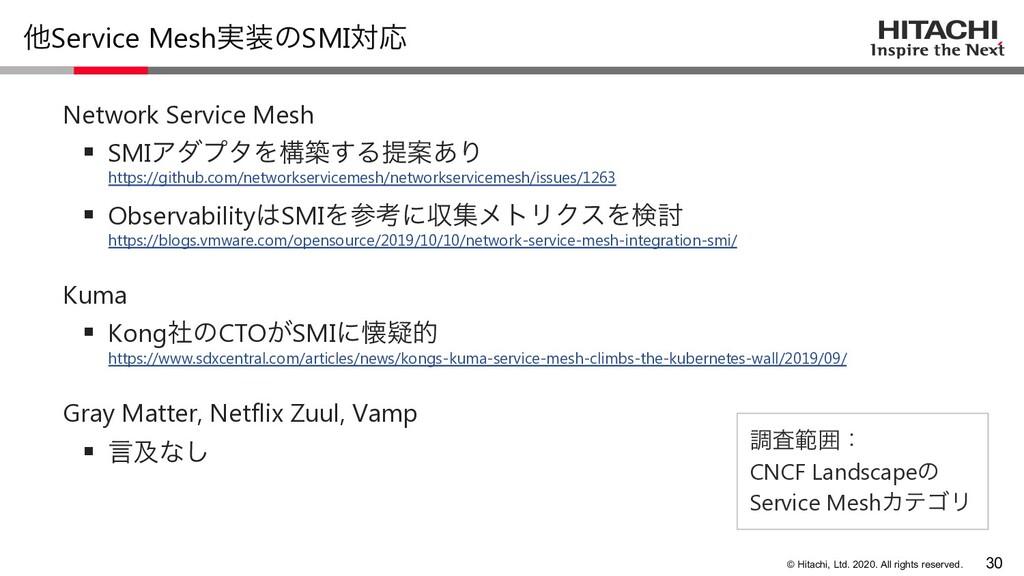 © Hitachi, Ltd. 2020. All rights reserved. ଞSer...