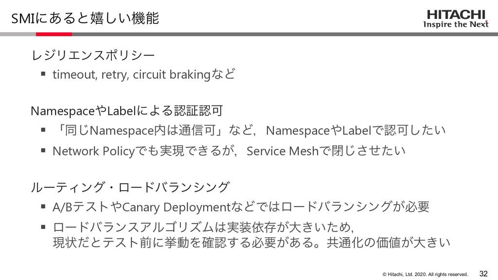 © Hitachi, Ltd. 2020. All rights reserved. SMIʹ...
