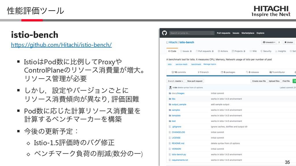 © Hitachi, Ltd. 2020. All rights reserved. ੑධՁ...