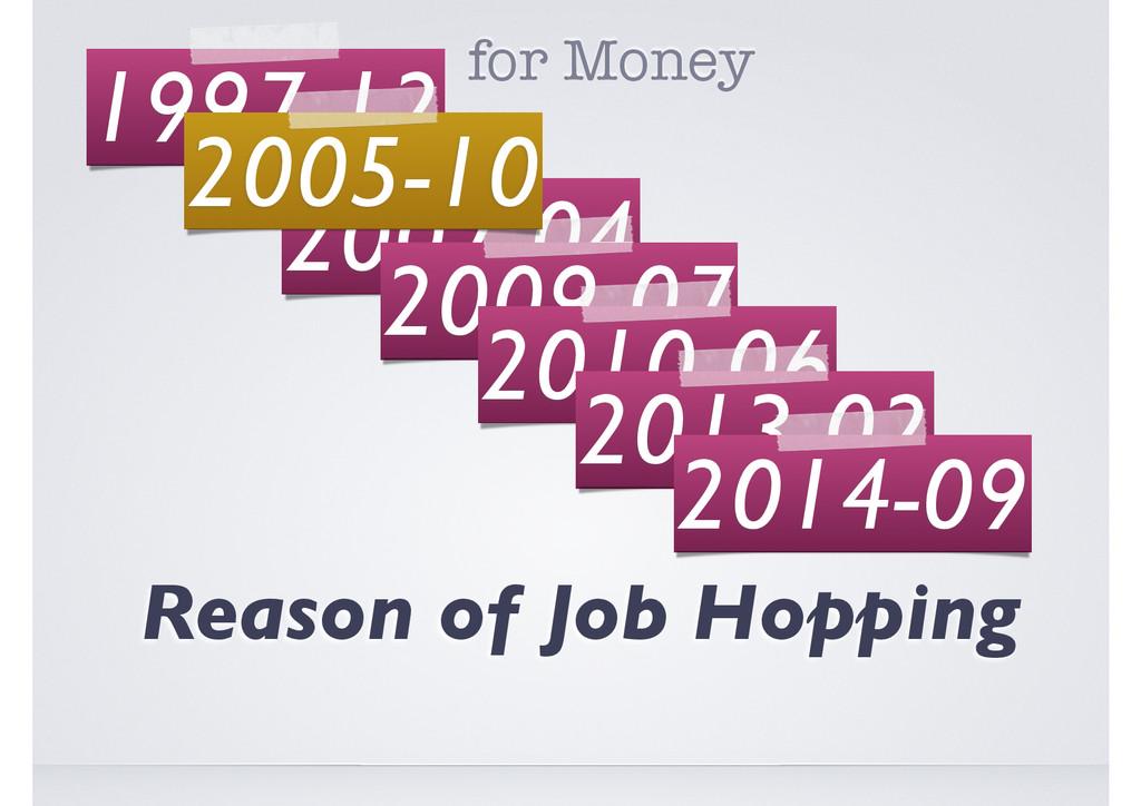The Art of Job Hopping 1997-12 2007-04 2009-07 ...