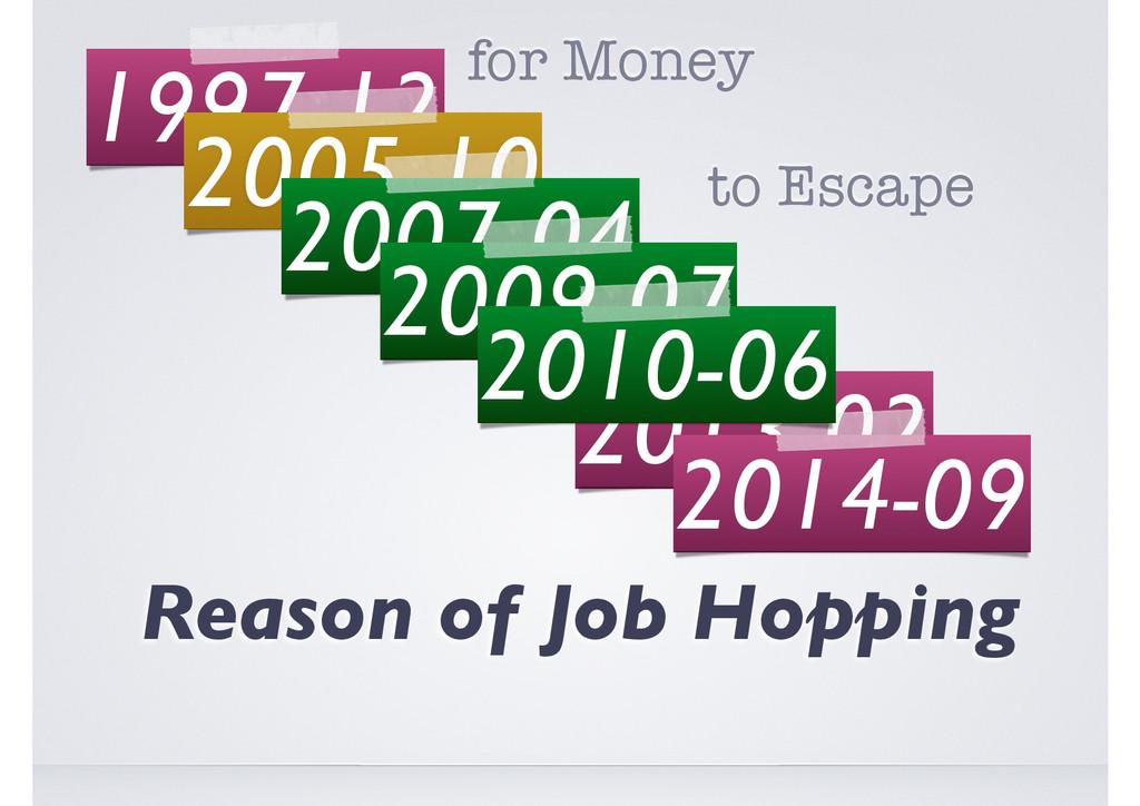 The Art of Job Hopping 1997-12 2013-02 2014-09 ...
