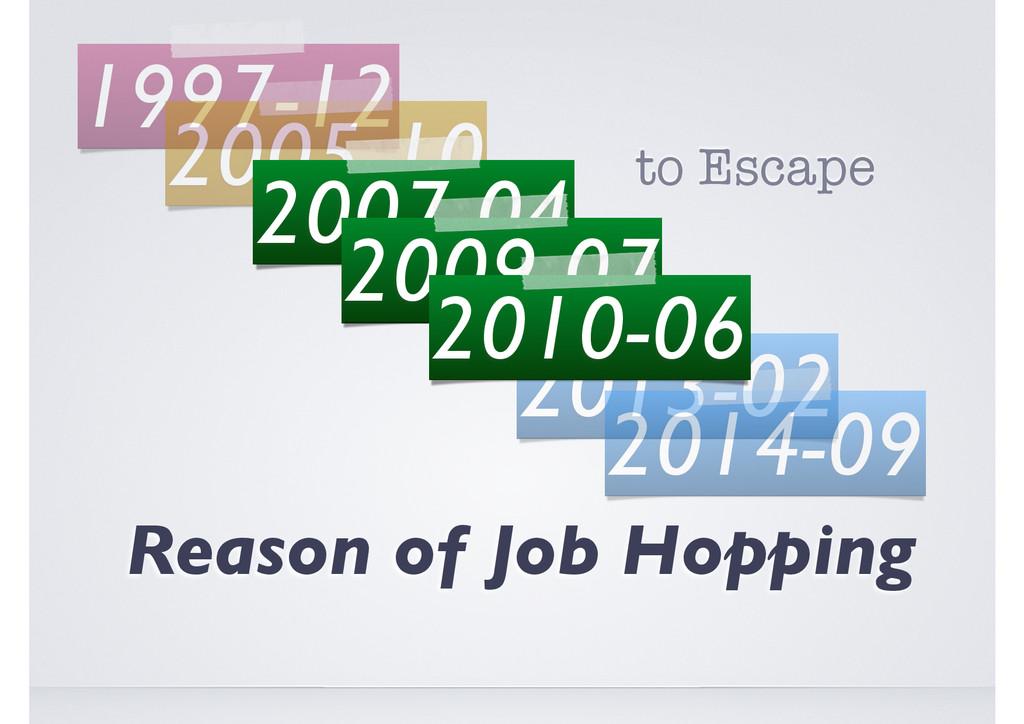 The Art of Job Hopping 1997-12 Reason of Job Ho...