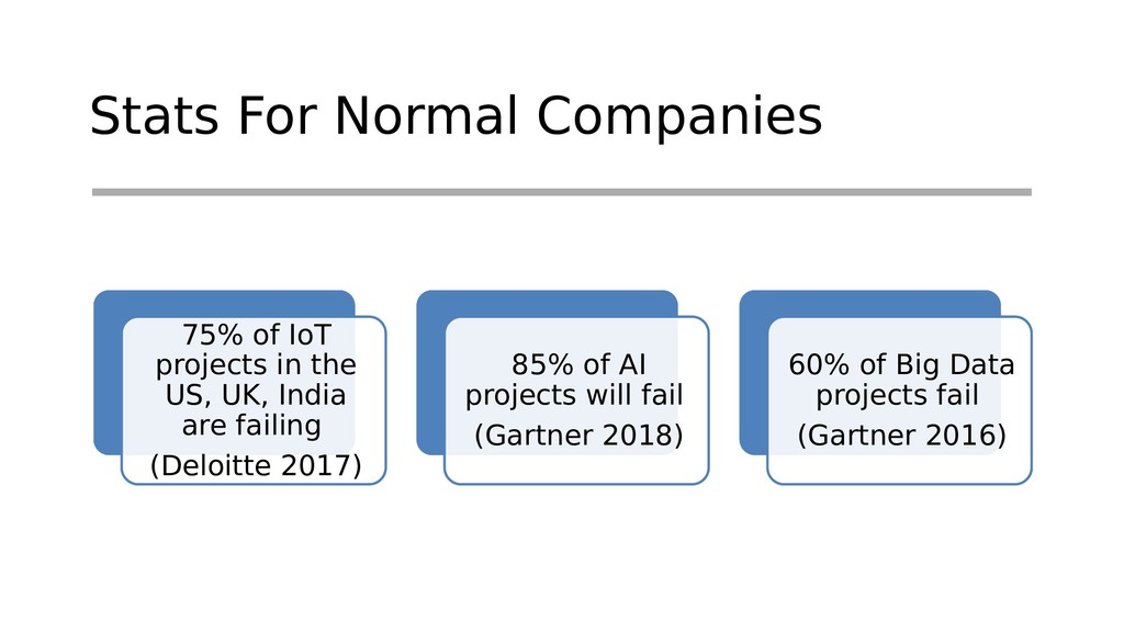Stats For Normal Companies 75% of IoT projects ...
