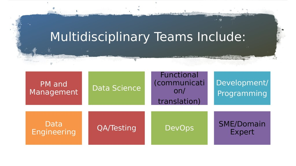 Multidisciplinary Teams Include: PM and Managem...