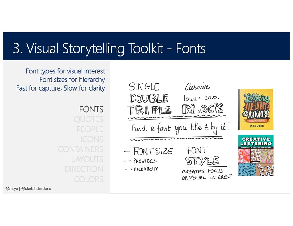 @SketchTheDocs @nitya Font types for visual int...
