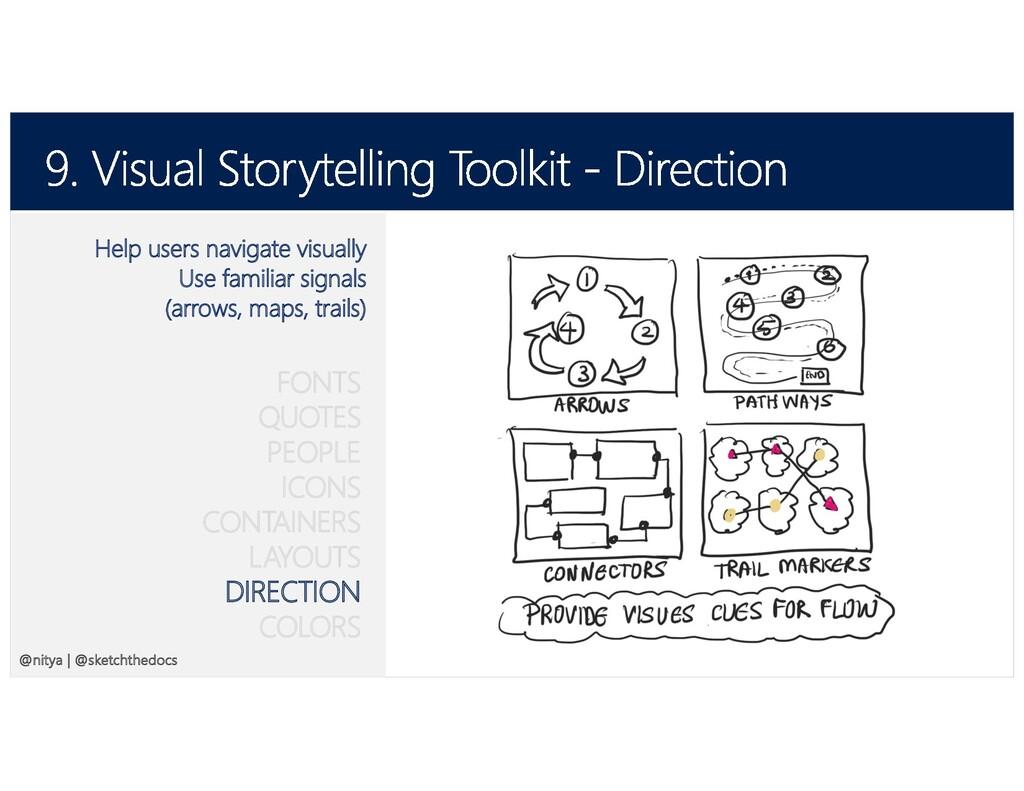 @SketchTheDocs @nitya Help users navigate visua...