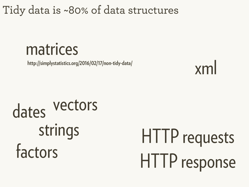Tidy data is ~80% of data structures strings da...