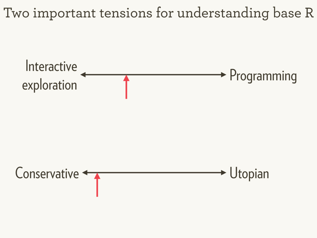 Two important tensions for understanding base R...
