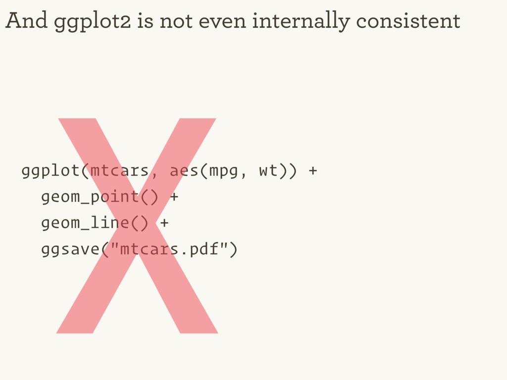 ggplot(mtcars, aes(mpg, wt)) + geom_point() + g...