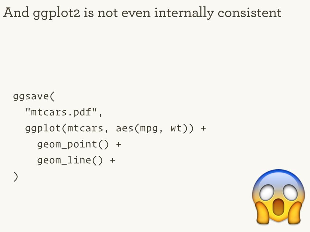 "ggsave( ""mtcars.pdf"", ggplot(mtcars, aes(mpg, w..."