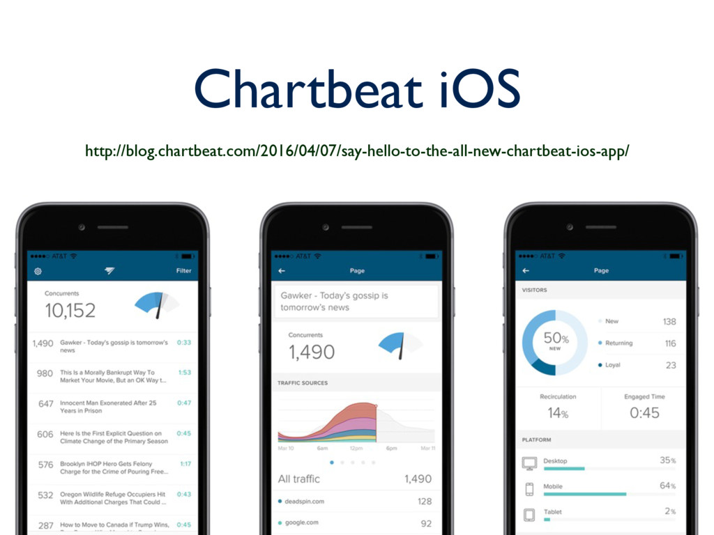 Chartbeat iOS http://blog.chartbeat.com/2016/04...