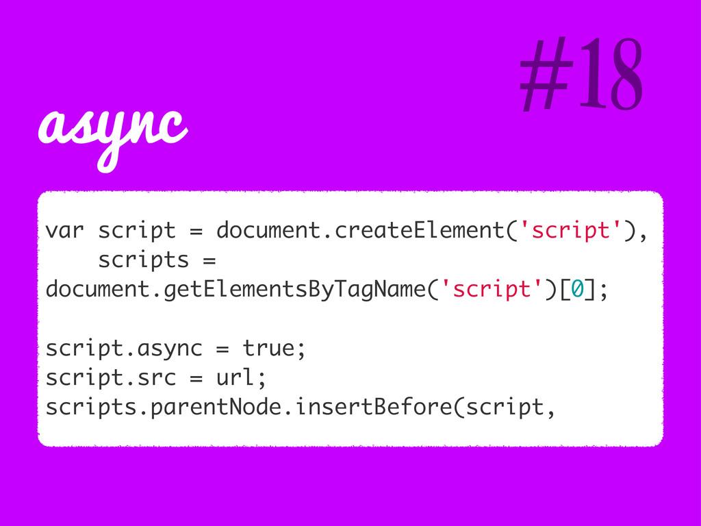 async var script = document.createElement('scri...