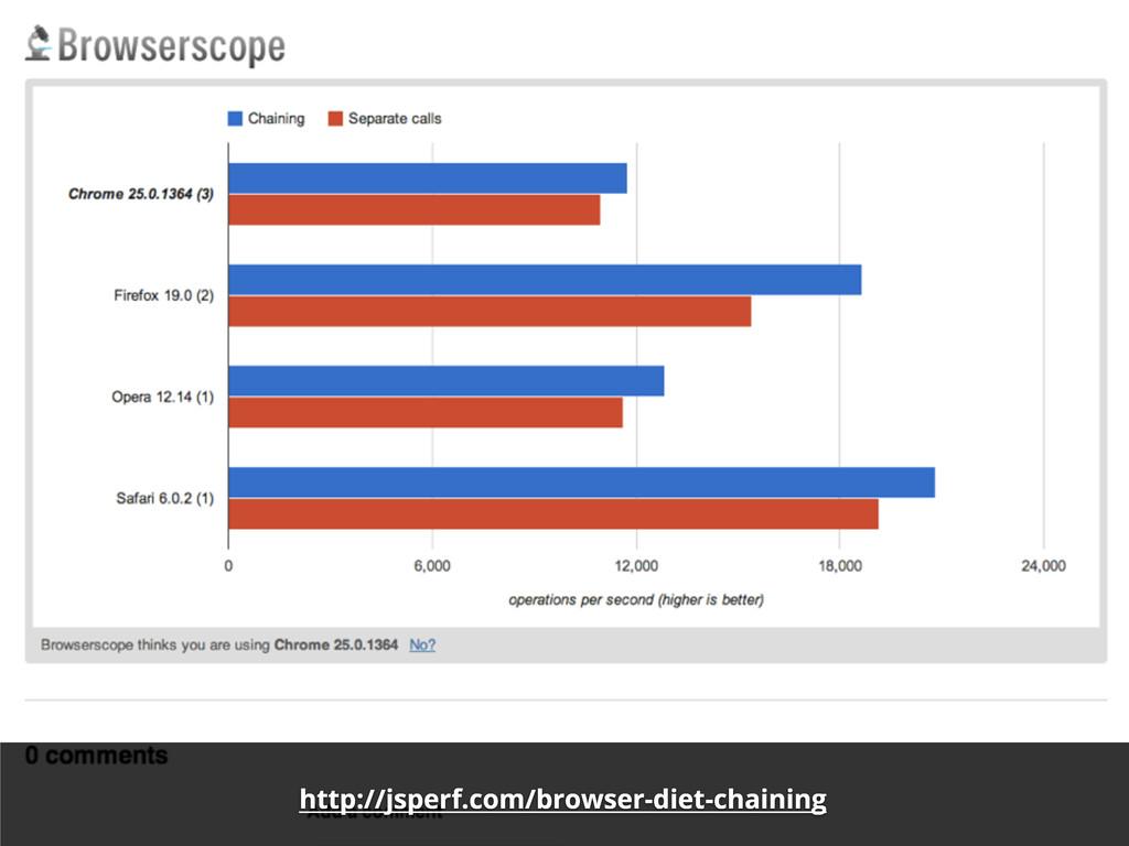 http://jsperf.com/browser-diet-chaining