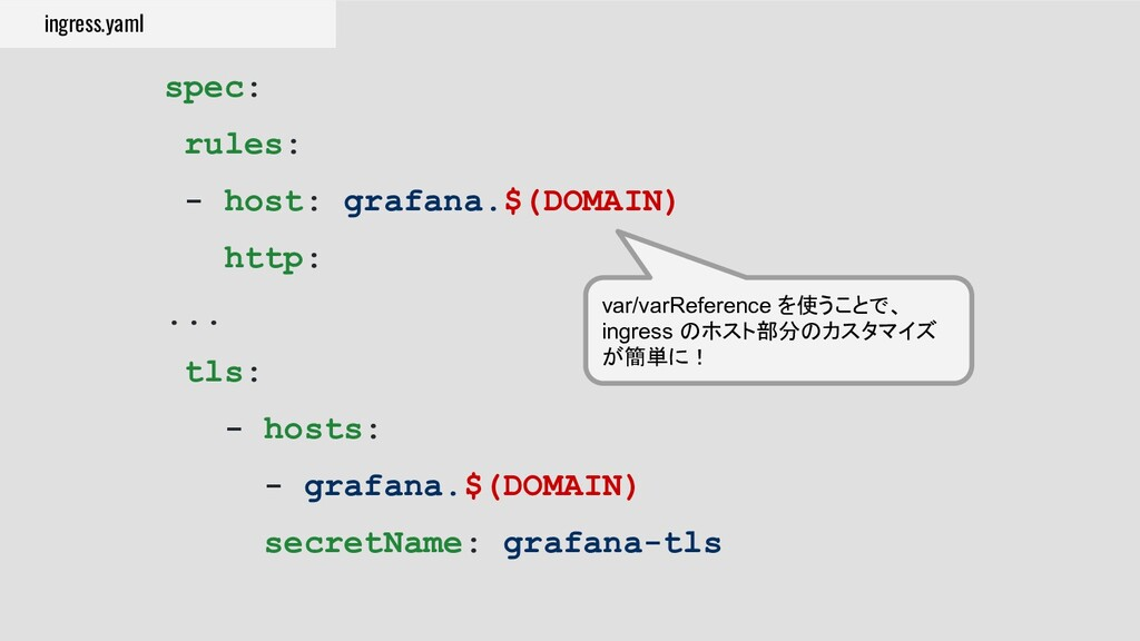 spec: rules: - host: grafana.$(DOMAIN) http: .....