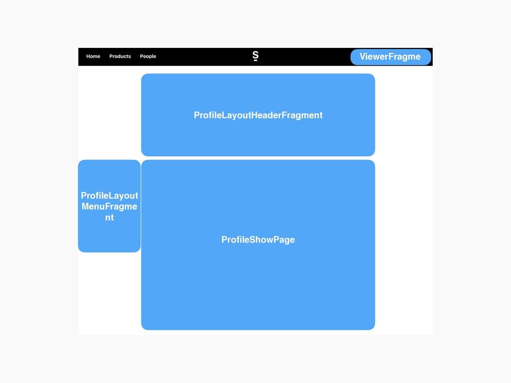 ViewerFragme ProfileLayoutHeaderFragment ProfileL...