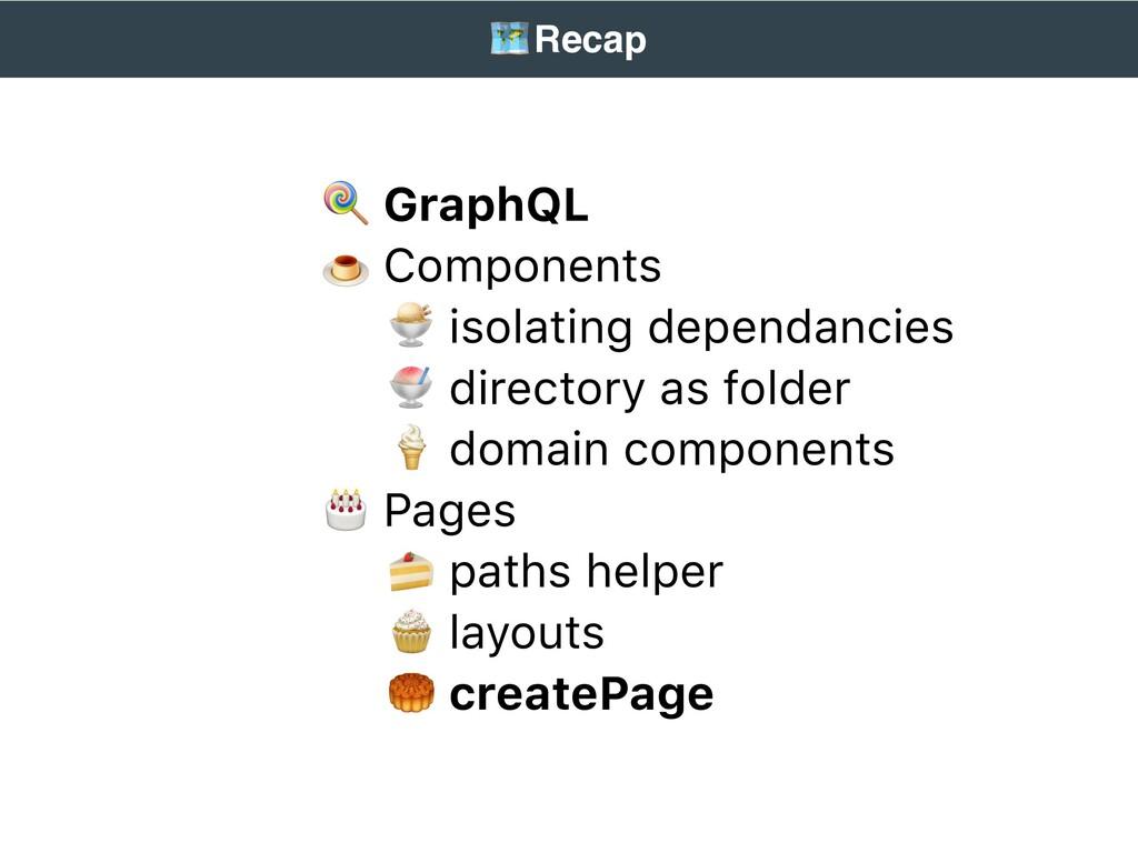 . GraphQL # Components 4 isolating dependancies...