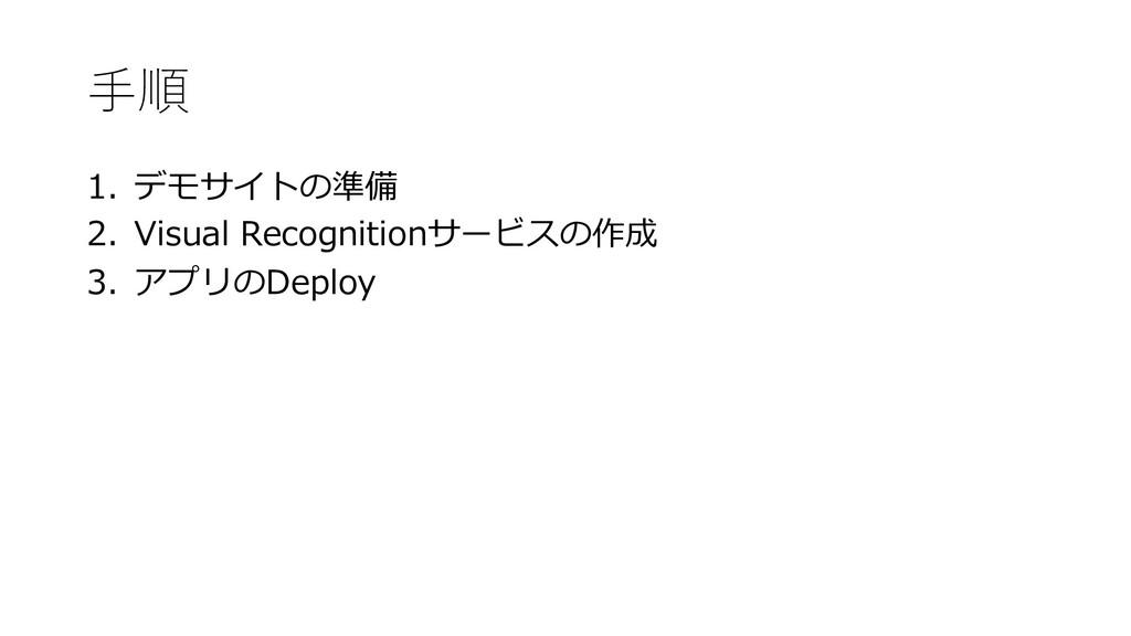 ⼿順 1. デモサイトの準備 2. Visual Recognitionサービスの作成 3. ...