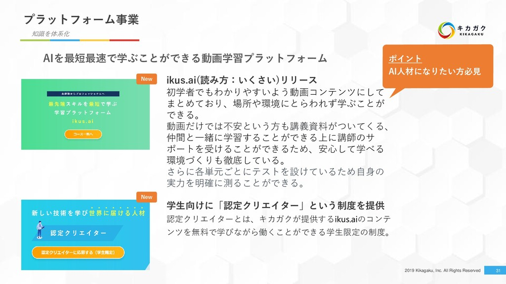 2019 Kikagaku, Inc. All Rights Reserved 31 知識を体...