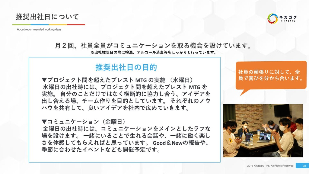 2019 Kikagaku, Inc. All Rights Reserved 推奨出社日につ...