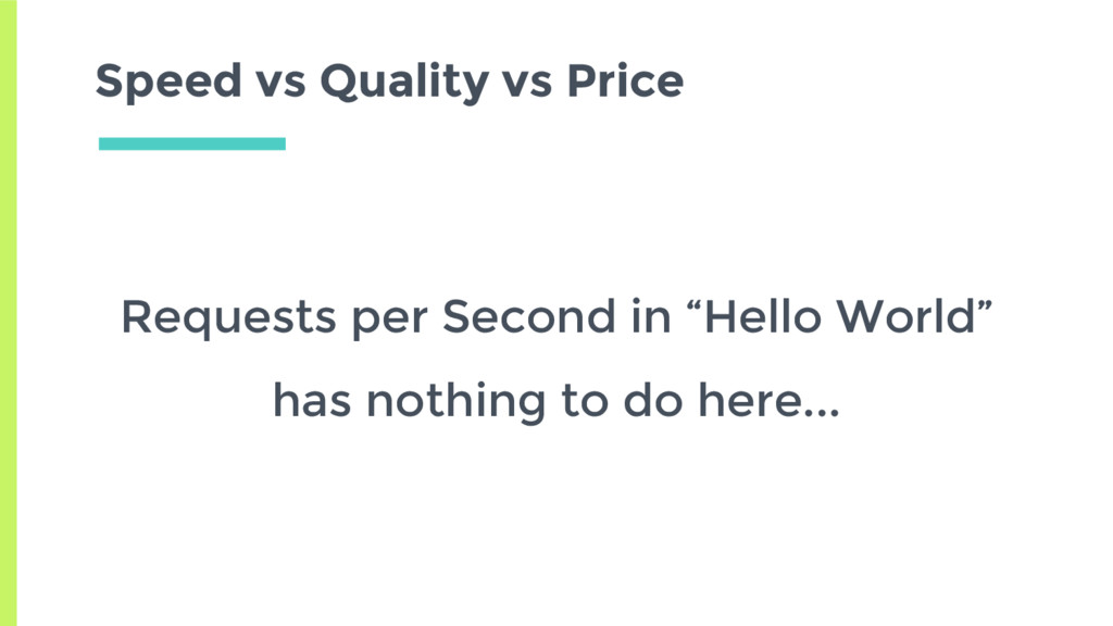 Speed vs Quality vs Price Requests per Second i...