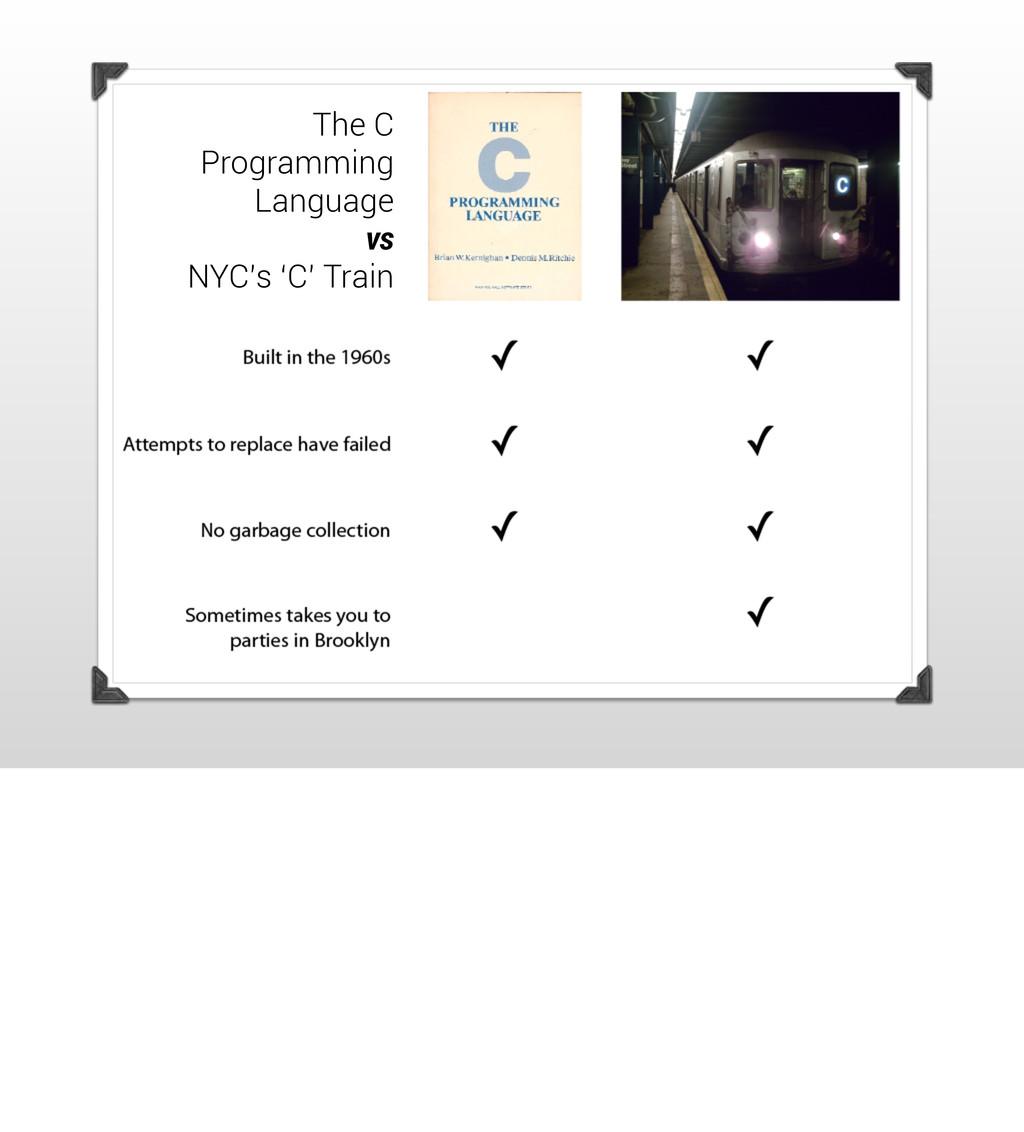 The C Programming Language vs NYC's 'C' Train