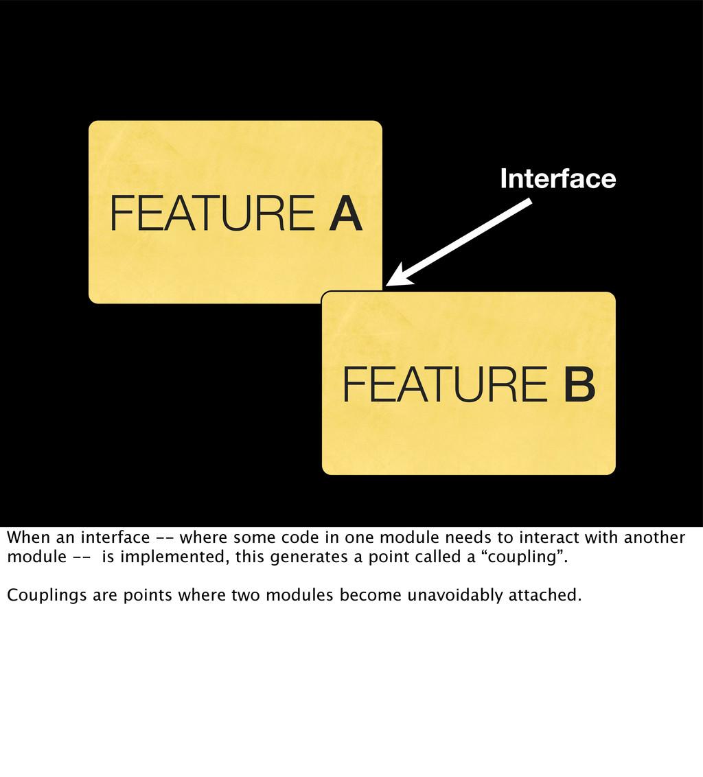 FEATURE A FEATURE B Interface When an interface...