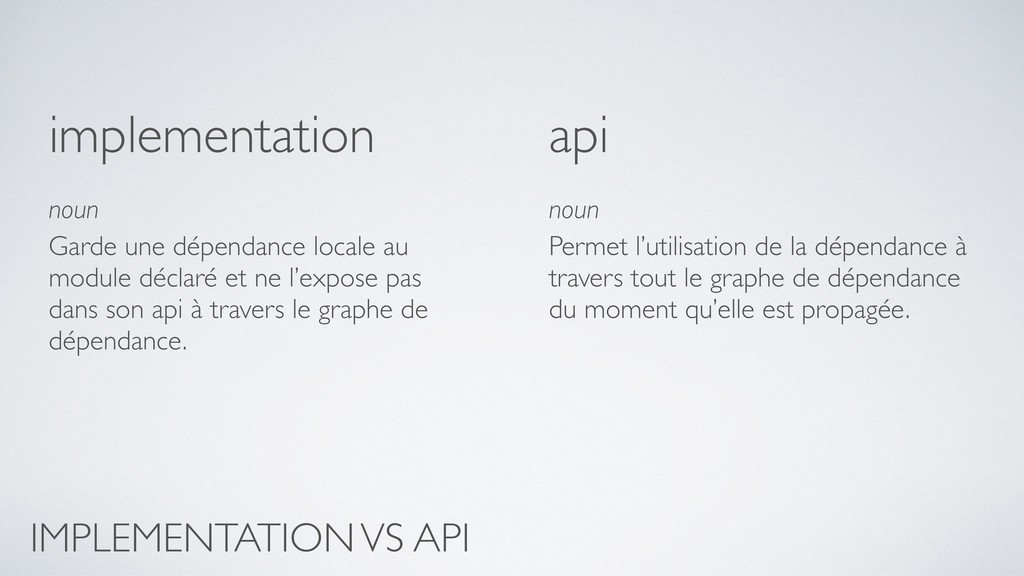 IMPLEMENTATION VS API implementation noun Garde...