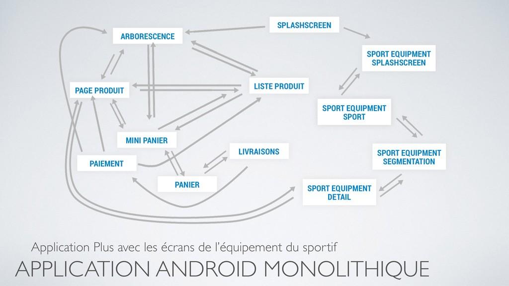 APPLICATION ANDROID MONOLITHIQUE Application Pl...