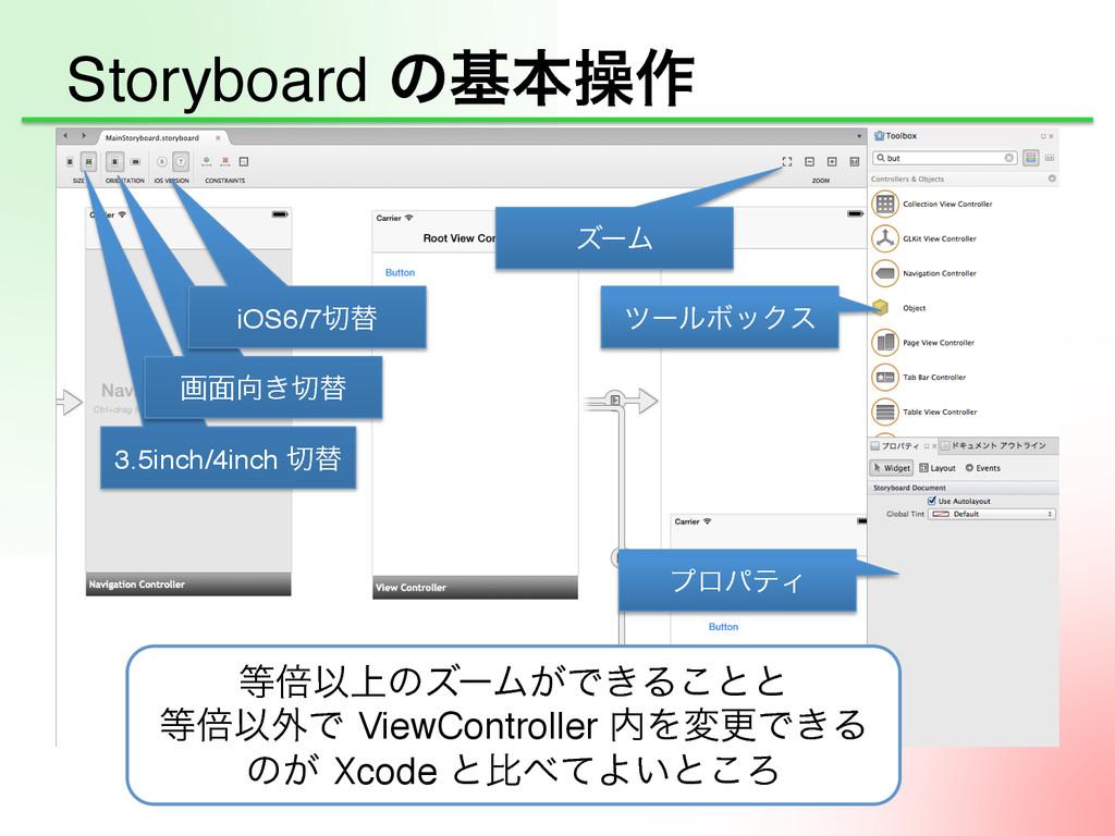 Storyboard ͷجຊૢ࡞ πʔϧϘοΫε ϓϩύςΟ 3.5inch/4inch...