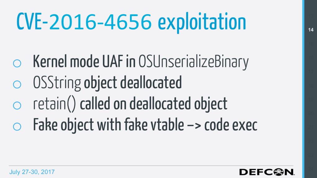 July 27-30, 2017 CVE-2016-4656 exploitation o ...