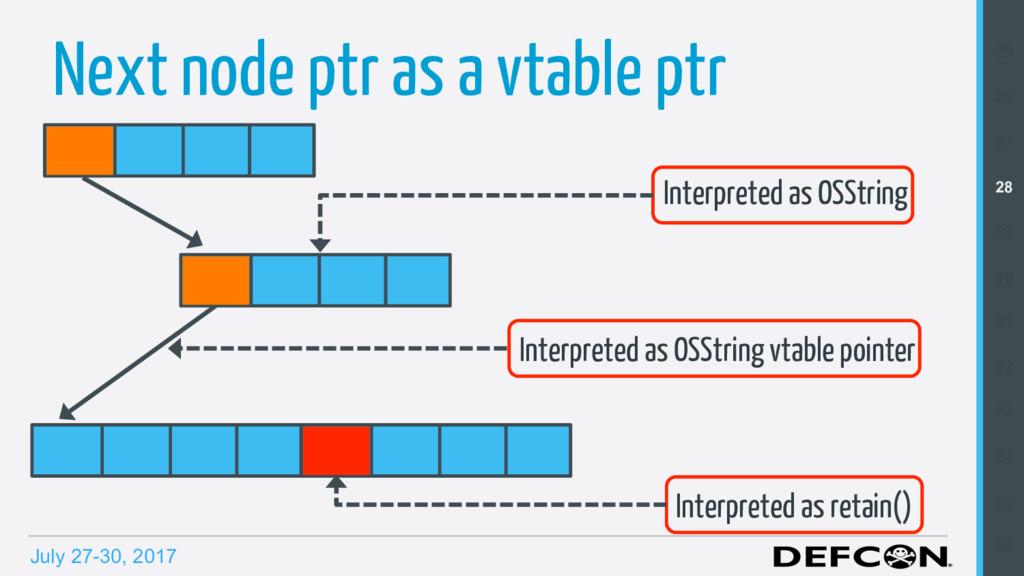 July 27-30, 2017 Next node ptr as a vtable ptr ...