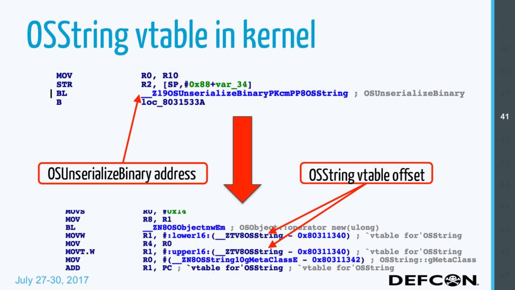 July 27-30, 2017 OSString vtable in kernel OSSt...