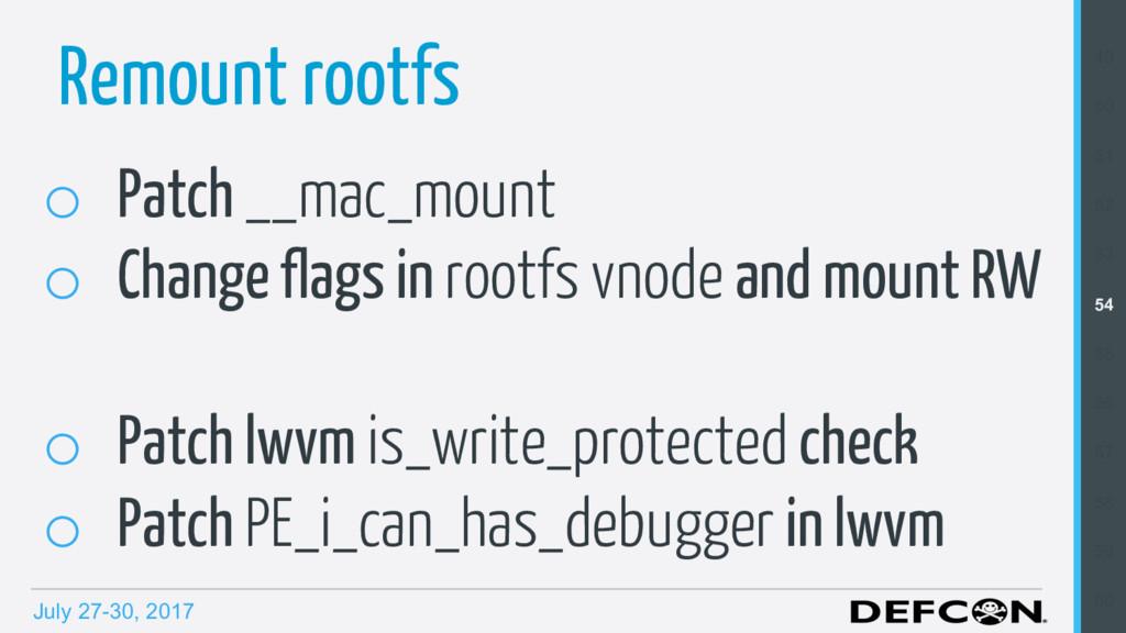 July 27-30, 2017 Remount rootfs o Patch __mac_...