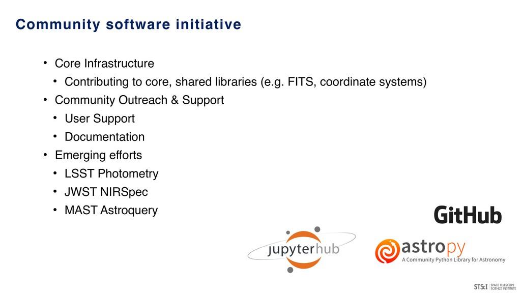 Community software initiative • Core Infrastruc...