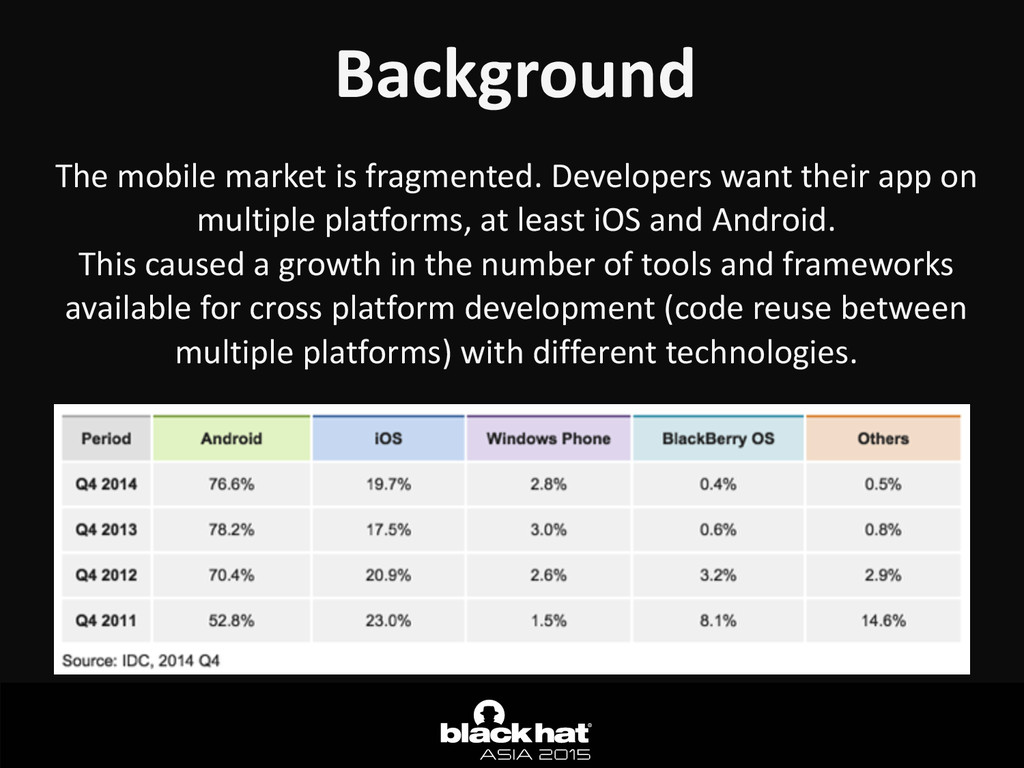 Background The	