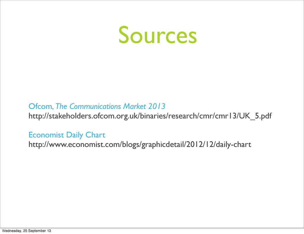 Sources Ofcom, The Communications Market 2013 h...