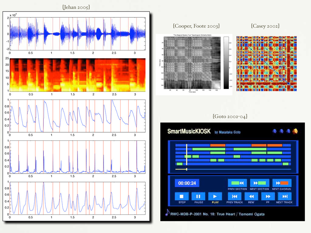 2003 IEEE Workshop on Applications of Signal Pr...