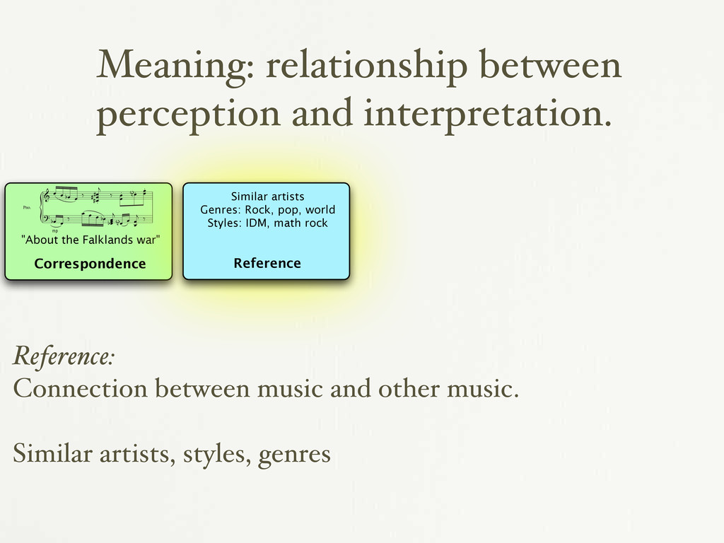 Meaning: relationship between perception and in...