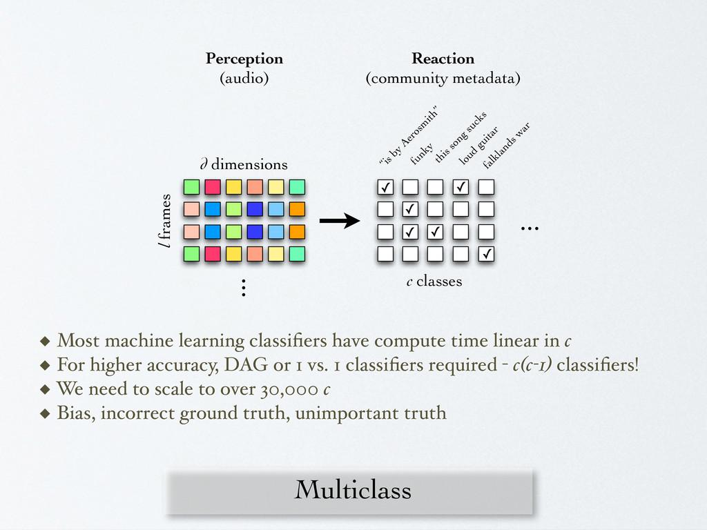 "Multiclass d dimensions l frames ""is by Aerosm ..."