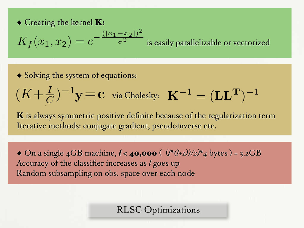 ◆ Solving the system of equations:       ...