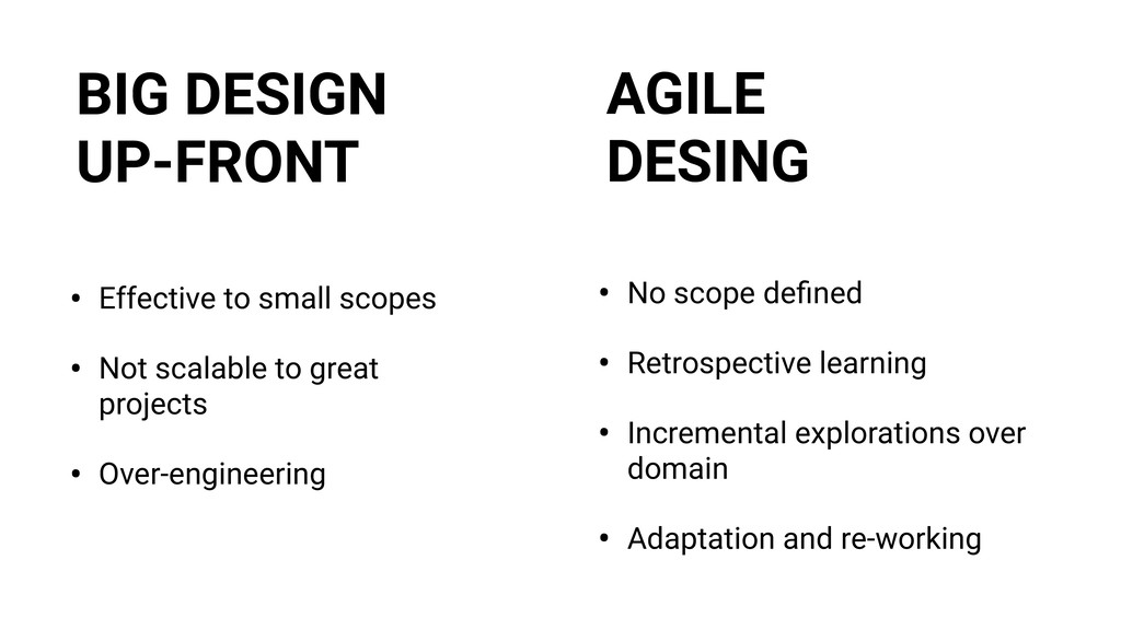 BIG DESIGN UP-FRONT AGILE DESING • Effective to...