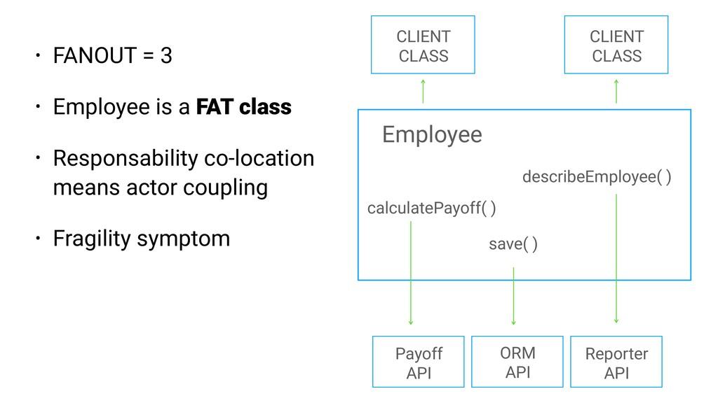 • FANOUT = 3 • Employee is a FAT class • Respon...