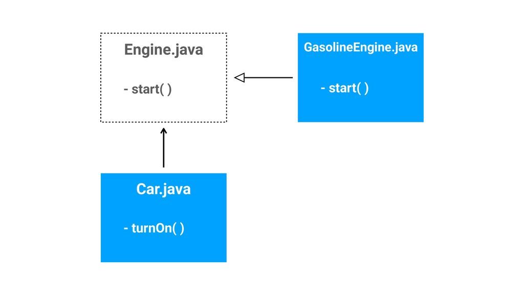 Engine.java Car.java - start( ) - turnOn( ) Gas...