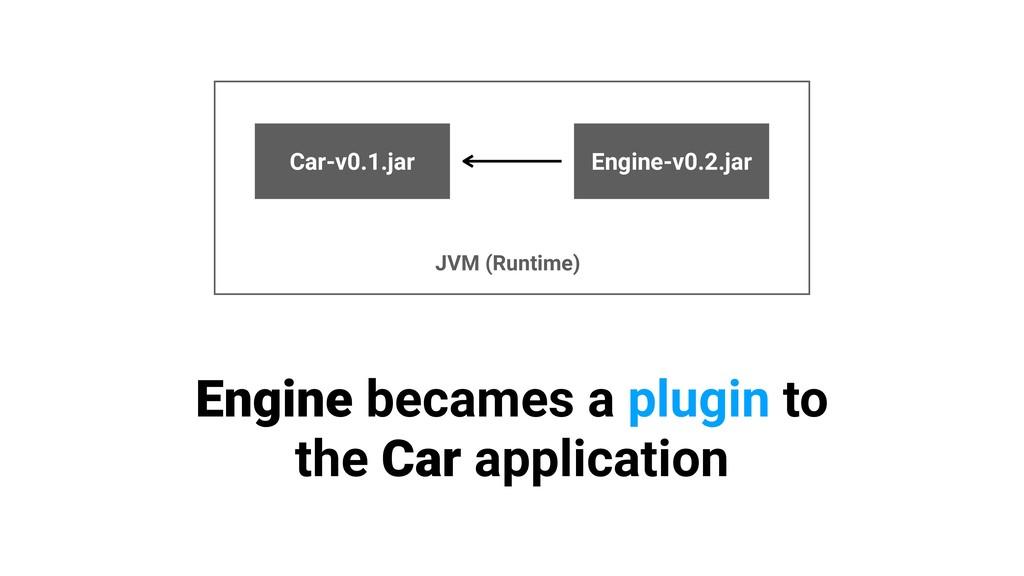 Car-v0.1.jar Engine-v0.2.jar JVM (Runtime) Engi...