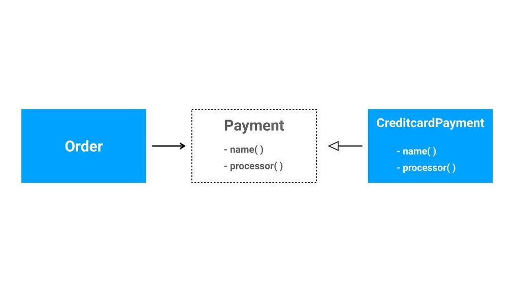 Payment Order - name( ) CreditcardPayment - nam...