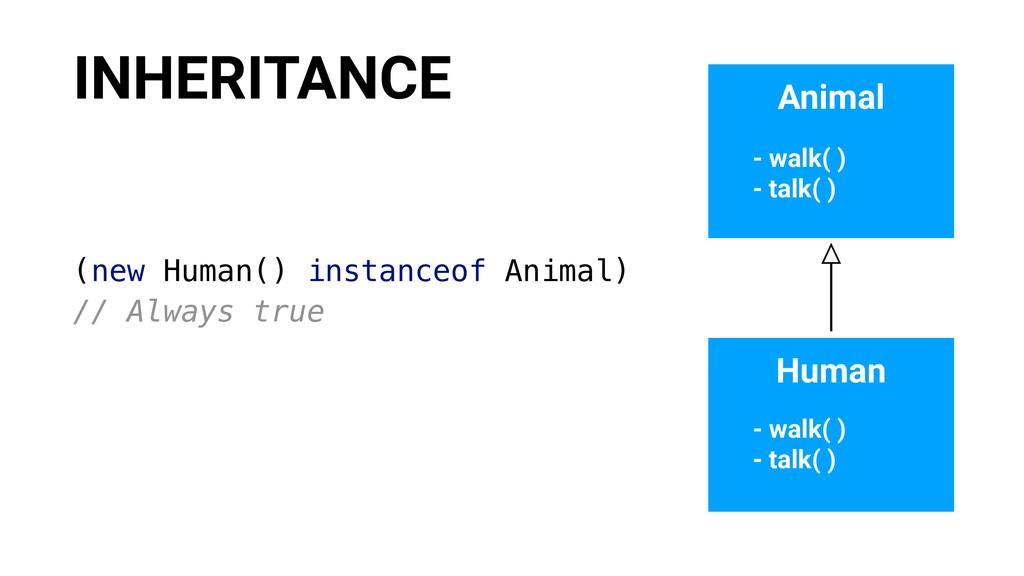 (new Human() instanceof Animal) // Always true ...